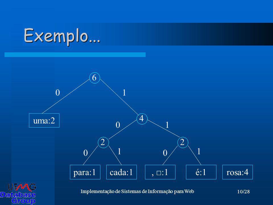 10/28 Implementação de Sistemas de Informação para Web Exemplo... para:1cada:1 2 0 1, :1é:1 2 0 1 4 rosa:4 uma:2 6 0 01 1