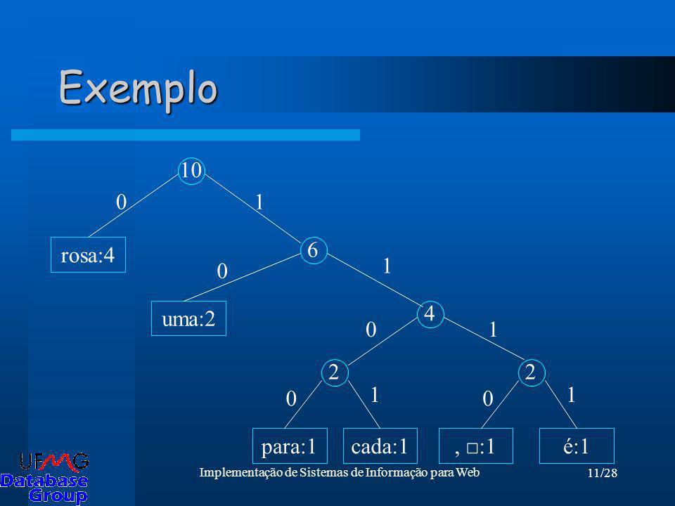 11/28 Implementação de Sistemas de Informação para Web Exemplo para:1cada:1 2 0 1, :1é:1 2 0 1 4 rosa:4 uma:2 6 0 0 1 1 01 10