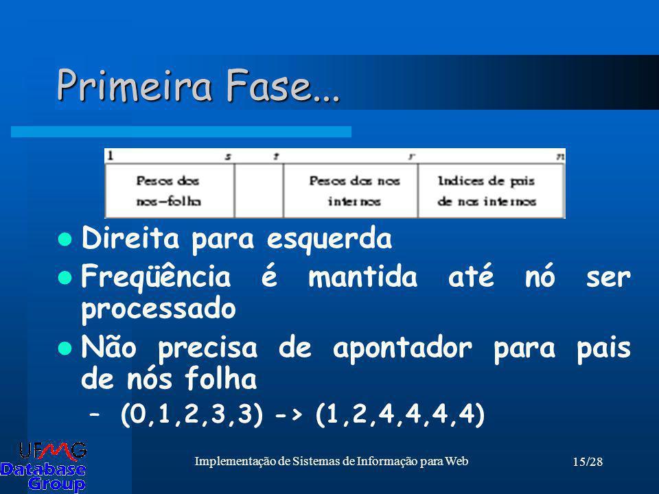 15/28 Implementação de Sistemas de Informação para Web Primeira Fase... Direita para esquerda Freqüência é mantida até nó ser processado Não precisa d