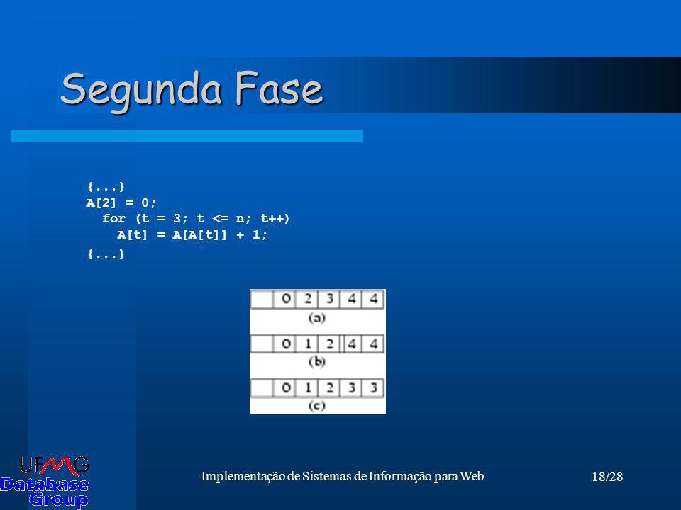 18/28 Implementação de Sistemas de Informação para Web Segunda Fase {...} A[2] = 0; for (t = 3; t <= n; t++) A[t] = A[A[t]] + 1; {...}