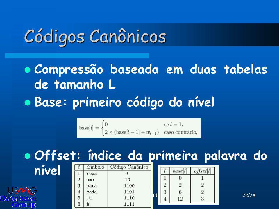 22/28 Implementação de Sistemas de Informação para Web Códigos Canônicos Compressão baseada em duas tabelas de tamanho L Base: primeiro código do níve
