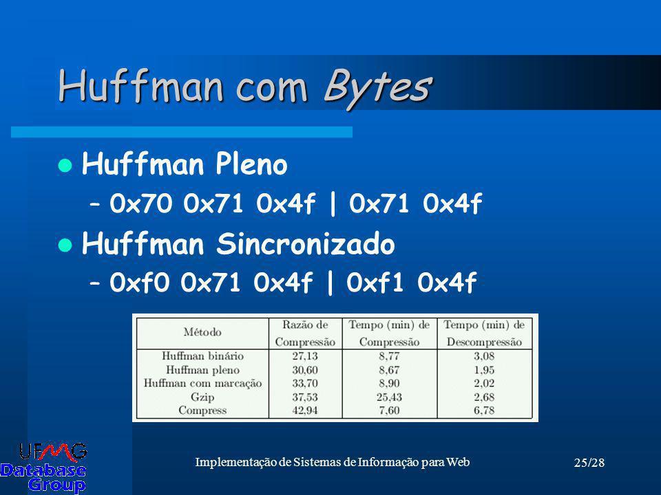 25/28 Implementação de Sistemas de Informação para Web Huffman com Bytes Huffman Pleno –0x70 0x71 0x4f | 0x71 0x4f Huffman Sincronizado –0xf0 0x71 0x4