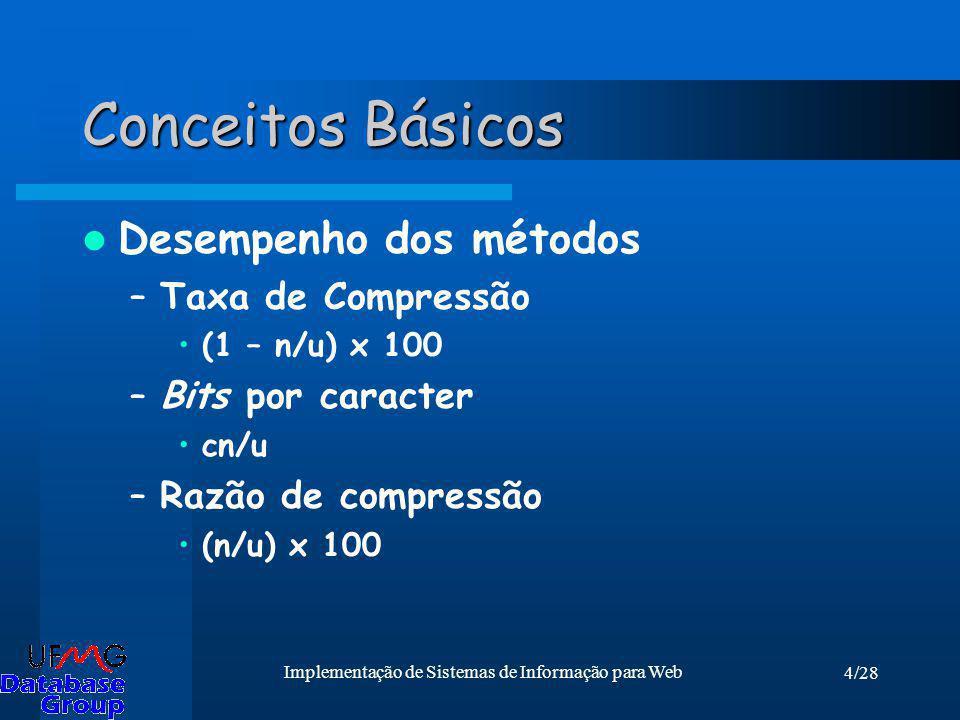 4/28 Implementação de Sistemas de Informação para Web Conceitos Básicos Desempenho dos métodos –Taxa de Compressão (1 – n/u) x 100 –Bits por caracter
