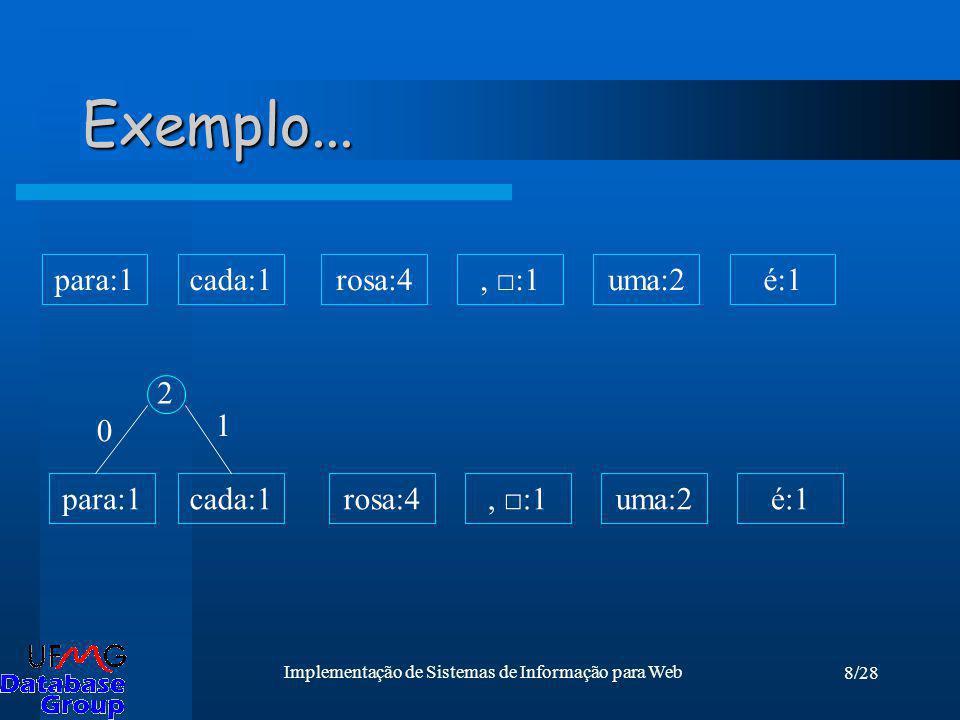 8/28 Implementação de Sistemas de Informação para Web Exemplo... para:1cada:1rosa:4, :1uma:2é:1 para:1cada:1 2 0 1 rosa:4, :1uma:2é:1