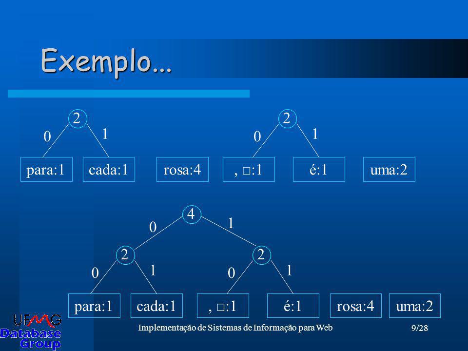 20/28 Implementação de Sistemas de Informação para Web Terceira Fase d = 1; u = 0; h = 0; r = 2; t = 1; while (d > 0){ while (r <= n && A[r] == d) { u++; r++; } while (d > u) { A[t] = h; t++; d--; } d = 2 * u; h++; u = 0; }