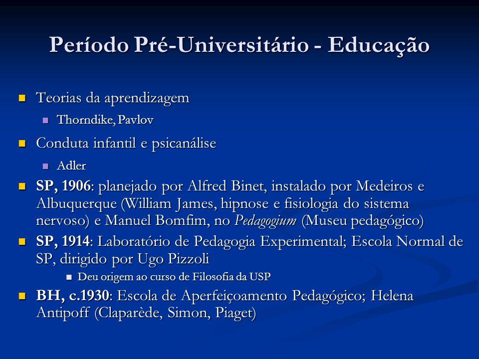 Período Pré-Universitário - Educação Teorias da aprendizagem Teorias da aprendizagem Thorndike, Pavlov Thorndike, Pavlov Conduta infantil e psicanális