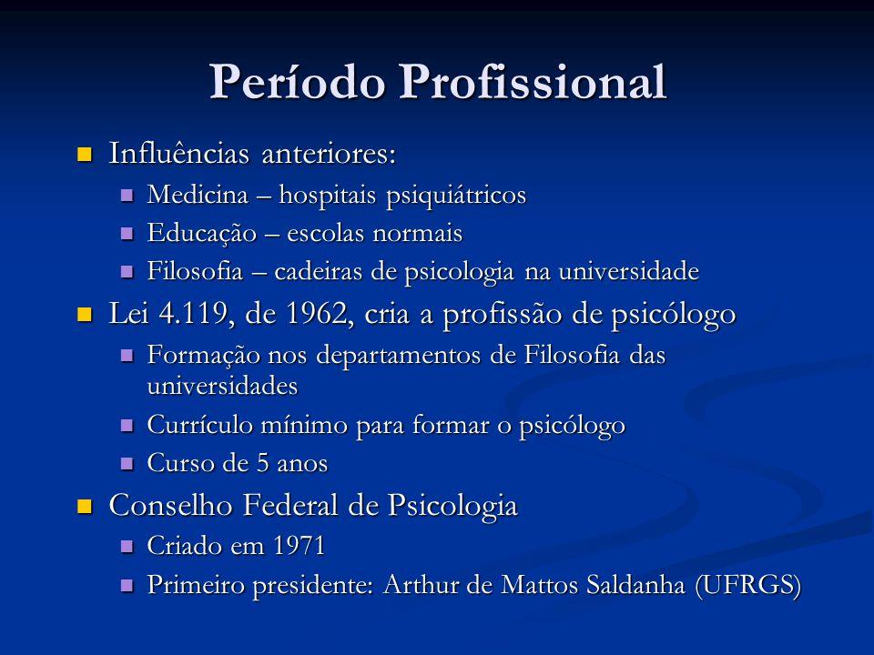 Período Profissional Influências anteriores: Influências anteriores: Medicina – hospitais psiquiátricos Medicina – hospitais psiquiátricos Educação –