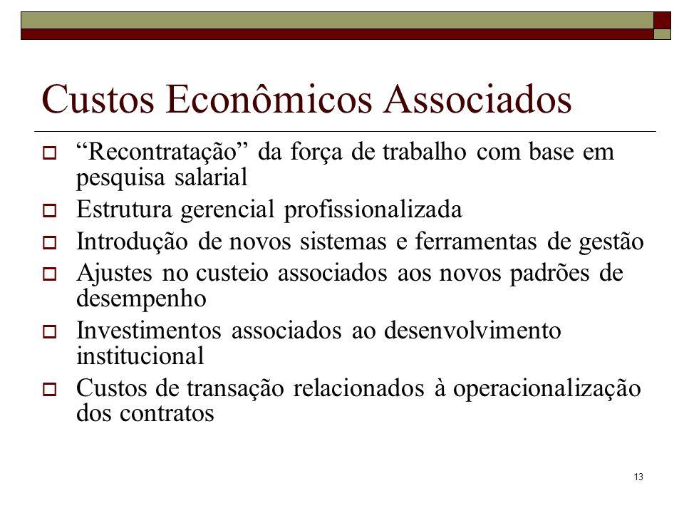 13 Custos Econômicos Associados Recontratação da força de trabalho com base em pesquisa salarial Estrutura gerencial profissionalizada Introdução de n