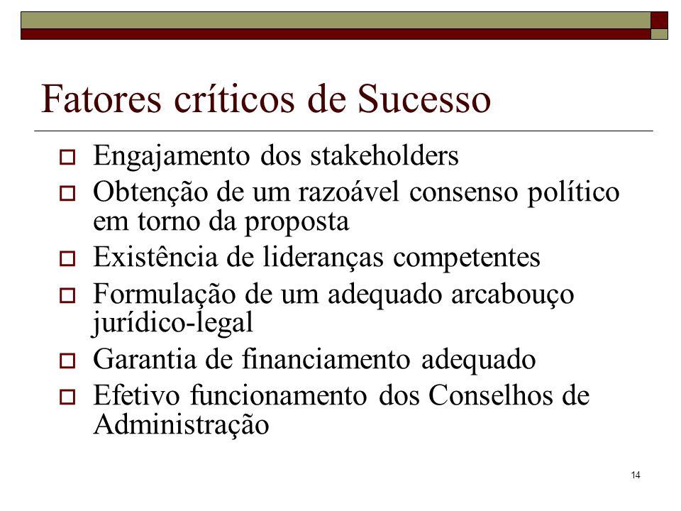 14 Fatores críticos de Sucesso Engajamento dos stakeholders Obtenção de um razoável consenso político em torno da proposta Existência de lideranças co