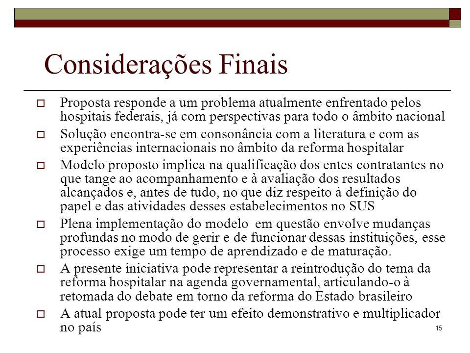 15 Considerações Finais Proposta responde a um problema atualmente enfrentado pelos hospitais federais, já com perspectivas para todo o âmbito naciona