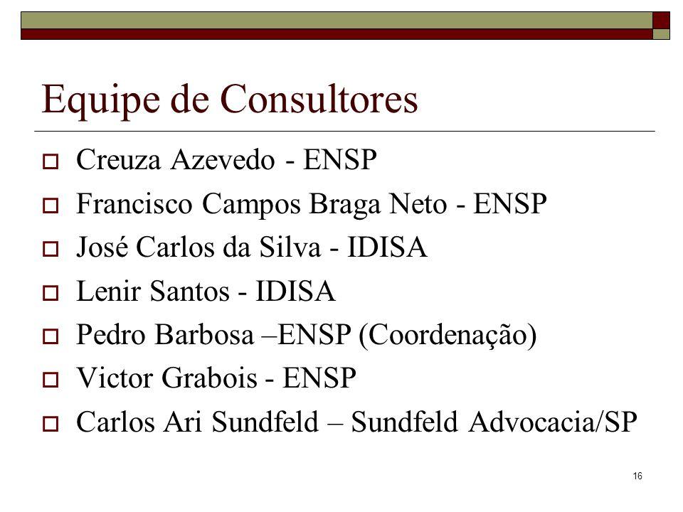16 Equipe de Consultores Creuza Azevedo - ENSP Francisco Campos Braga Neto - ENSP José Carlos da Silva - IDISA Lenir Santos - IDISA Pedro Barbosa –ENS
