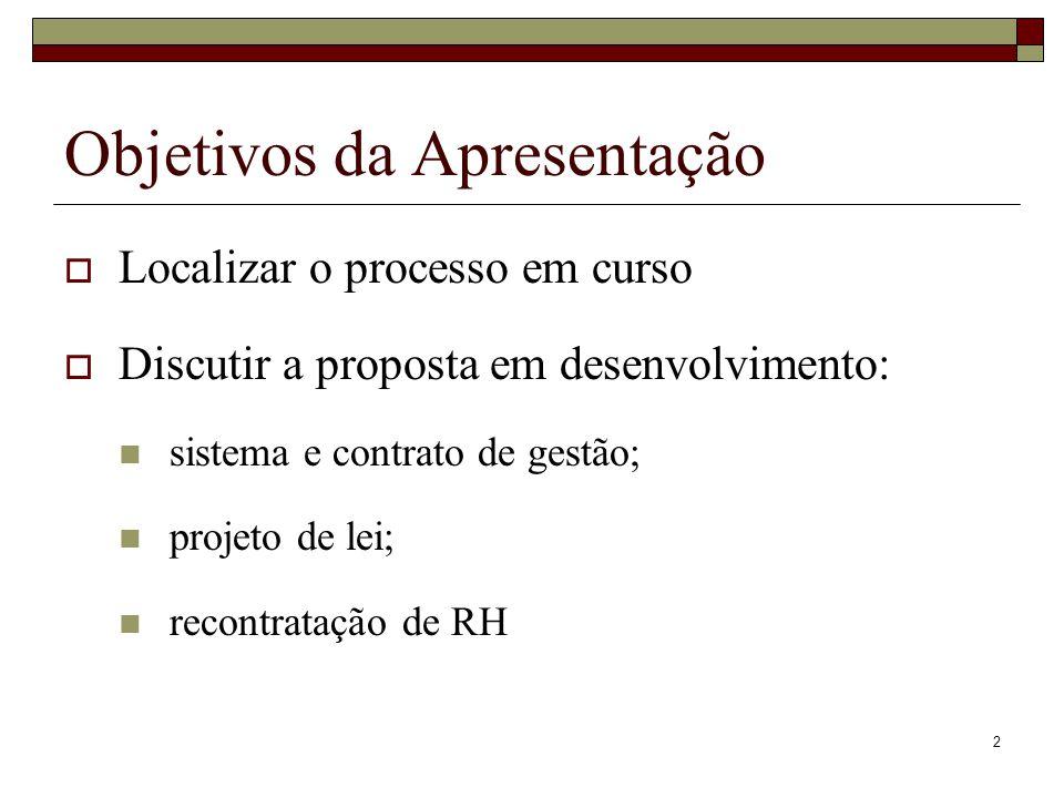 2 Objetivos da Apresentação Localizar o processo em curso Discutir a proposta em desenvolvimento: sistema e contrato de gestão; projeto de lei; recont