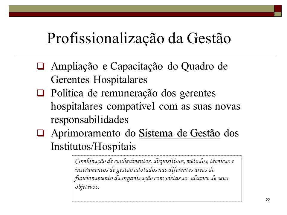 22 Profissionalização da Gestão Ampliação e Capacitação do Quadro de Gerentes Hospitalares Política de remuneração dos gerentes hospitalares compatíve