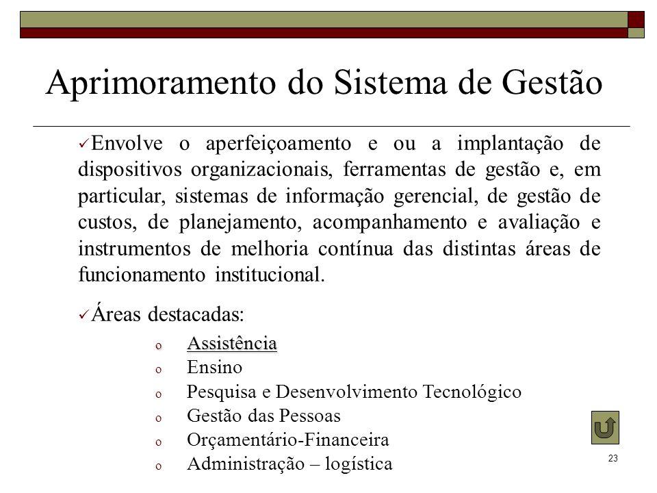 23 Aprimoramento do Sistema de Gestão o Assistência o Ensino o Pesquisa e Desenvolvimento Tecnológico o Gestão das Pessoas o Orçamentário-Financeira o