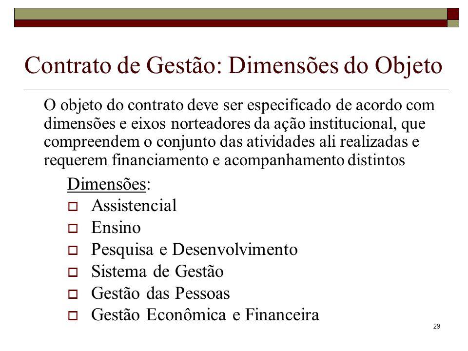 29 Dimensões: Assistencial Ensino Pesquisa e Desenvolvimento Sistema de Gestão Gestão das Pessoas Gestão Econômica e Financeira Contrato de Gestão: Di