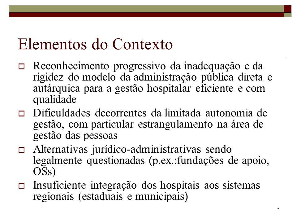 3 Elementos do Contexto Reconhecimento progressivo da inadequação e da rigidez do modelo da administração pública direta e autárquica para a gestão ho