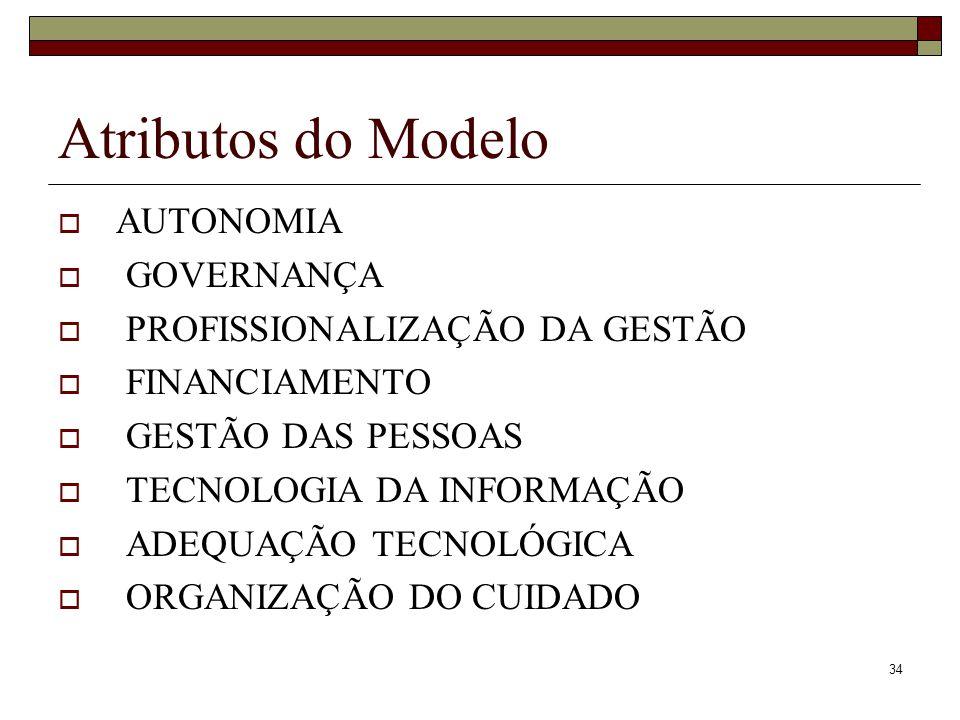 34 Atributos do Modelo AUTONOMIA GOVERNANÇA PROFISSIONALIZAÇÃO DA GESTÃO FINANCIAMENTO GESTÃO DAS PESSOAS TECNOLOGIA DA INFORMAÇÃO ADEQUAÇÃO TECNOLÓGI