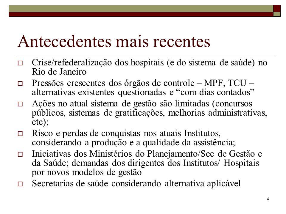 4 Antecedentes mais recentes Crise/refederalização dos hospitais (e do sistema de saúde) no Rio de Janeiro Pressões crescentes dos órgãos de controle