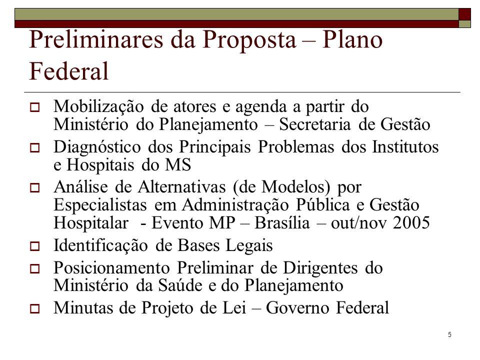 5 Preliminares da Proposta – Plano Federal Mobilização de atores e agenda a partir do Ministério do Planejamento – Secretaria de Gestão Diagnóstico do