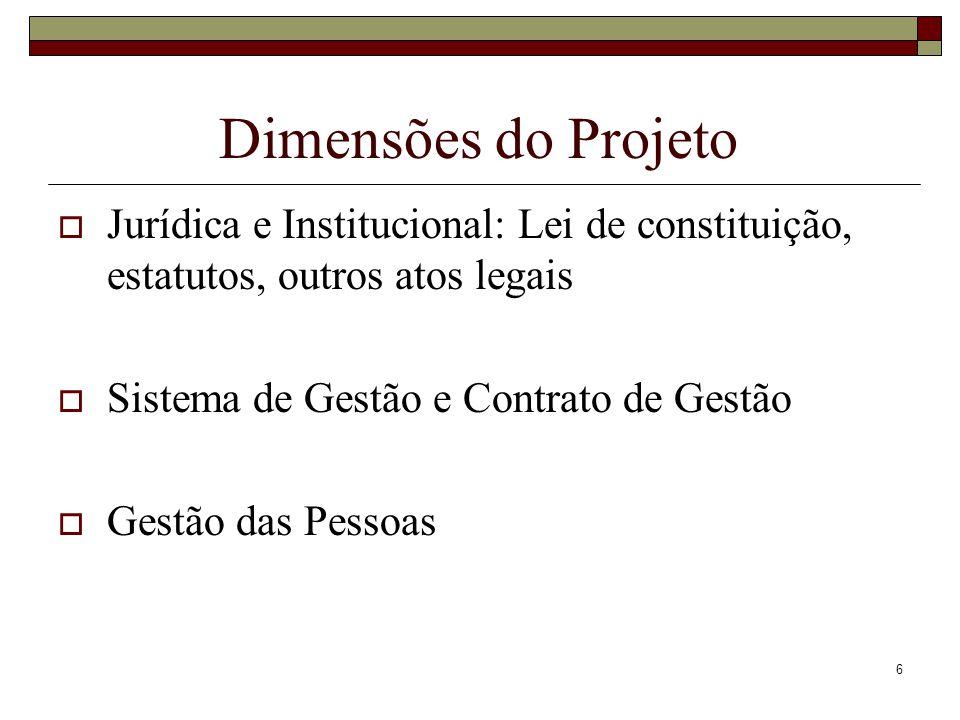 6 Dimensões do Projeto Jurídica e Institucional: Lei de constituição, estatutos, outros atos legais Sistema de Gestão e Contrato de Gestão Gestão das