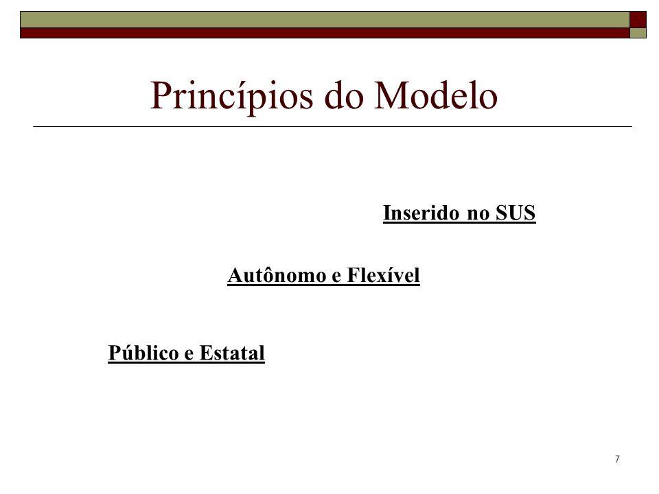 7 Princípios do Modelo Público e Estatal Autônomo e Flexível Inserido no SUS