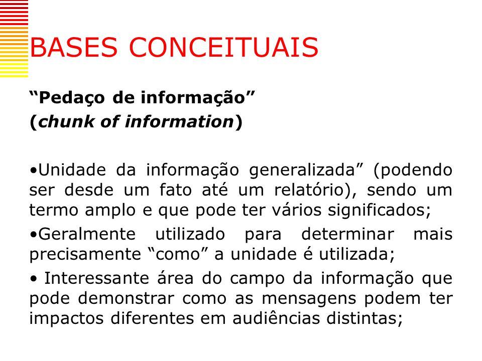Processo de Modelagem Estágio 3 Precisamos do inventário do tipo, do assunto, da esfera de ação, da quantidade e disponibilidade dos dados e das informações relevantes existentes necessários ao ambiente de informação.