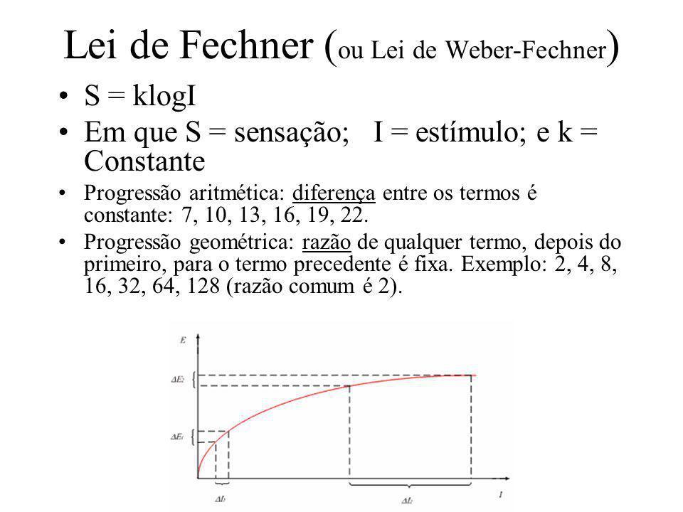 Lei de Fechner ( ou Lei de Weber-Fechner ) S = klogI Em que S = sensação; I = estímulo; e k = Constante Progressão aritmética: diferença entre os termos é constante: 7, 10, 13, 16, 19, 22.
