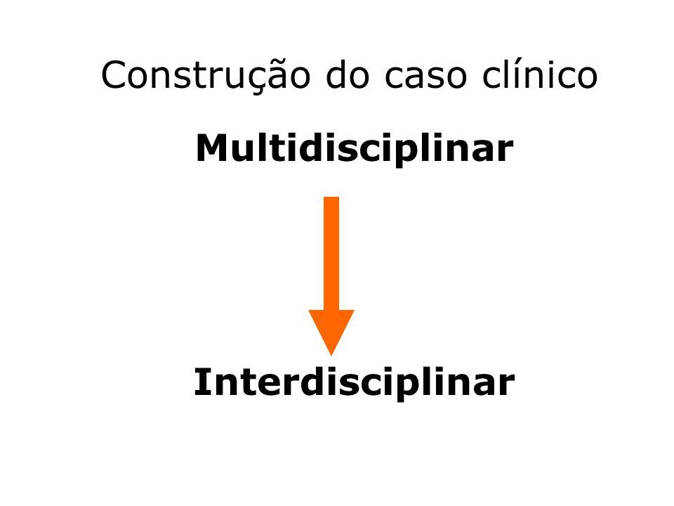 Construção do caso clínico Multidisciplinar Interdisciplinar