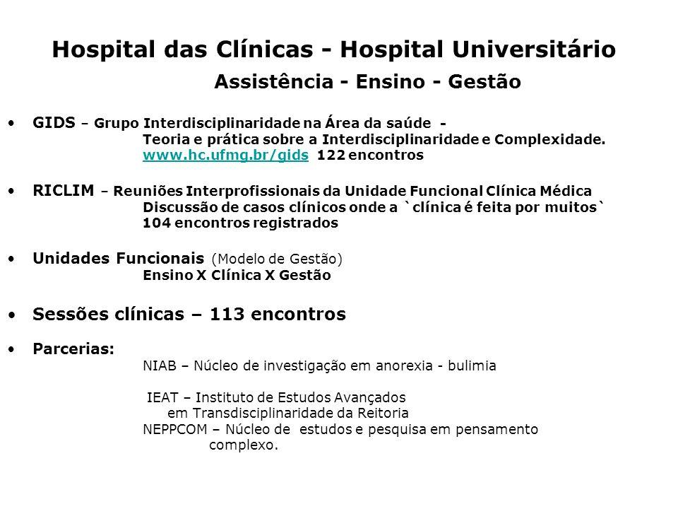 Hospital das Clínicas - Hospital Universitário Assistência - Ensino - Gestão GIDS – Grupo Interdisciplinaridade na Área da saúde - Teoria e prática sobre a Interdisciplinaridade e Complexidade.