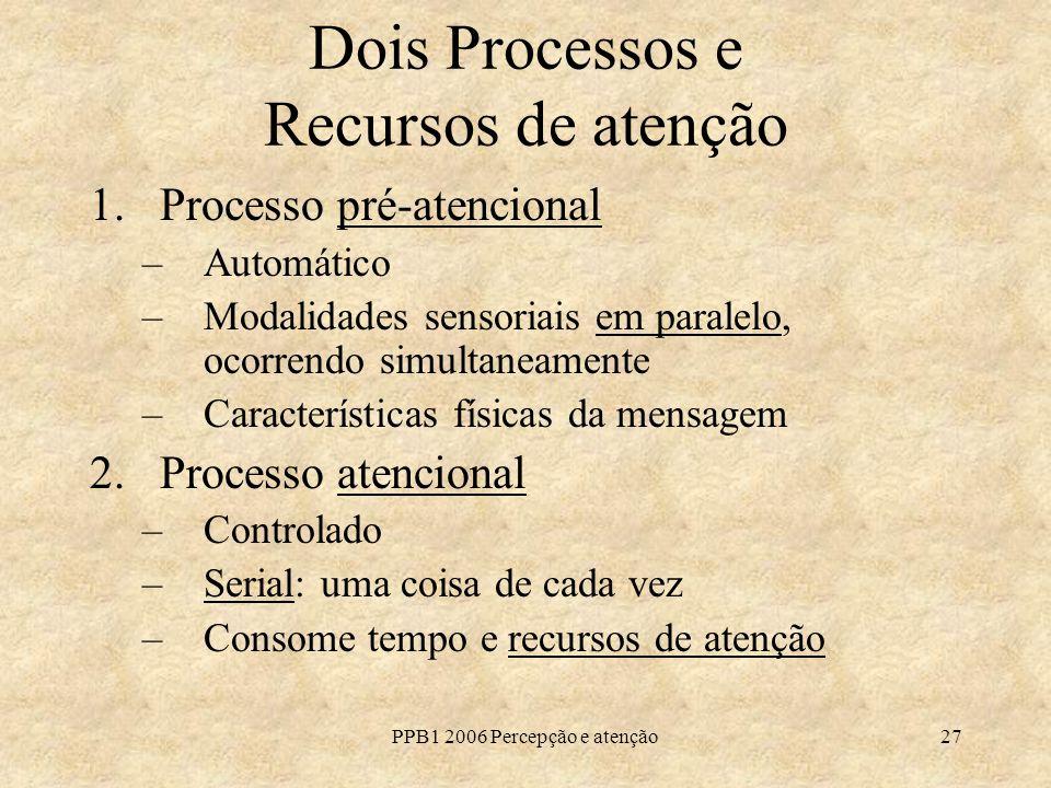 PPB1 2006 Percepção e atenção27 Dois Processos e Recursos de atenção 1.Processo pré-atencional –Automático –Modalidades sensoriais em paralelo, ocorre