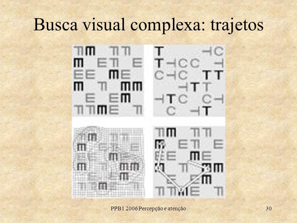 PPB1 2006 Percepção e atenção30 Busca visual complexa: trajetos