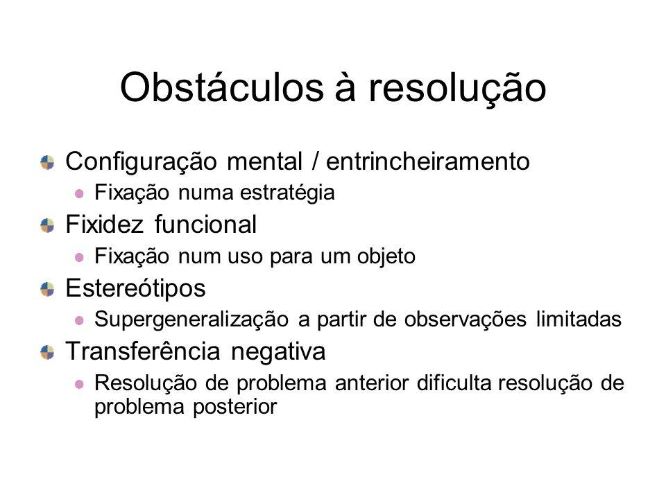 Obstáculos à resolução Configuração mental / entrincheiramento Fixação numa estratégia Fixidez funcional Fixação num uso para um objeto Estereótipos S
