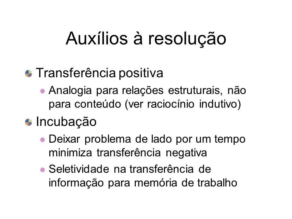 Auxílios à resolução Transferência positiva Analogia para relações estruturais, não para conteúdo (ver raciocínio indutivo) Incubação Deixar problema