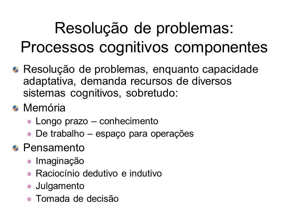 Resolução de problemas: Processos cognitivos componentes Resolução de problemas, enquanto capacidade adaptativa, demanda recursos de diversos sistemas