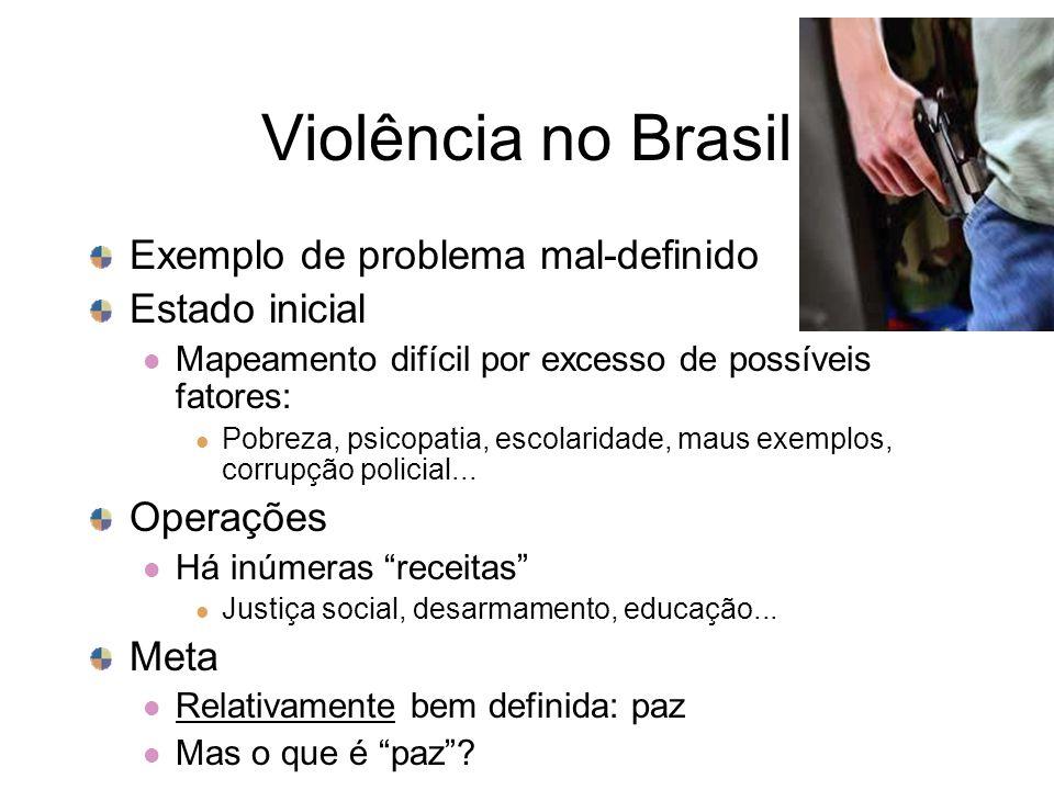 Violência no Brasil Exemplo de problema mal-definido Estado inicial Mapeamento difícil por excesso de possíveis fatores: Pobreza, psicopatia, escolari