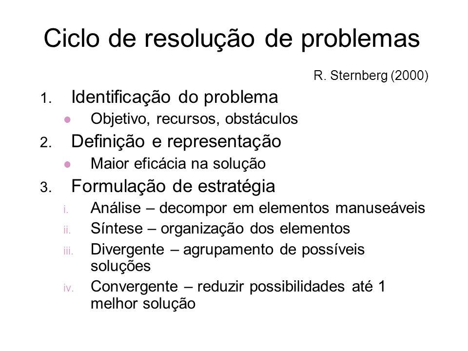 Ciclo de resolução de problemas 4.Organização da informação disponível 5.Alocação de recursos Planejamento global (ver o todo da situação) é mais eficiente que local (dedicar-se a detalhes) 6.Monitoramento Conferência do estado ao longo do caminho Reavaliação da estratégia 7.Avaliação do resultado