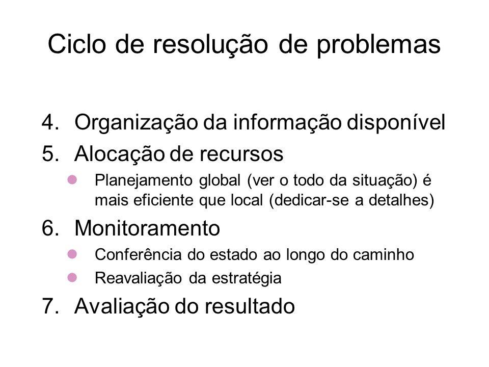 Ciclo de resolução de problemas 4.Organização da informação disponível 5.Alocação de recursos Planejamento global (ver o todo da situação) é mais efic