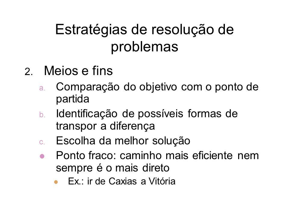 Estratégias de resolução de problemas 3.