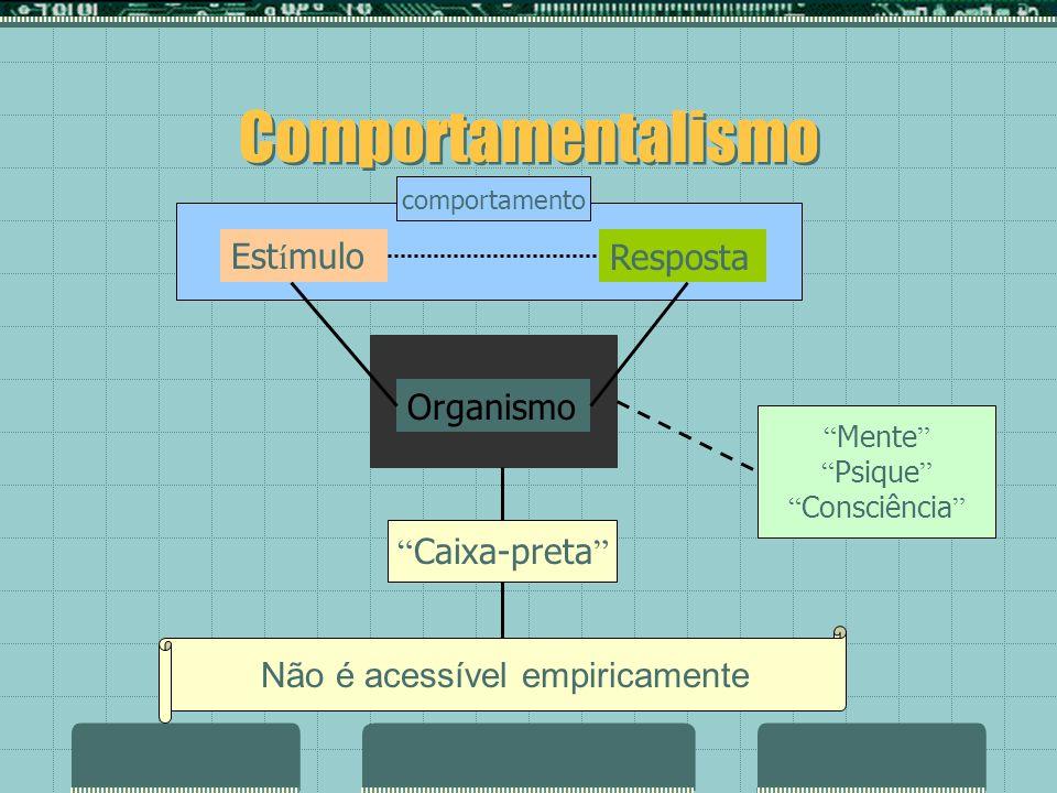 Comportamentalismo Est í mulo Organismo Resposta Não é acessível empiricamente Caixa-preta Mente Psique Consciência comportamento