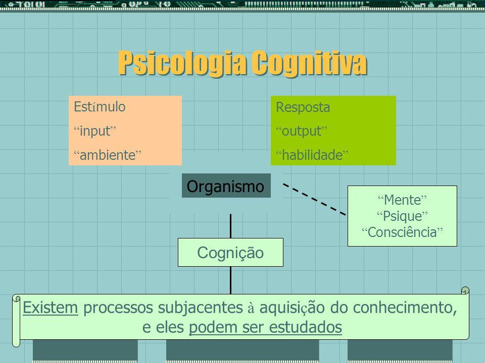 Psicologia Cognitiva Est í mulo input ambiente Organismo Resposta output habilidade Existem processos subjacentes à aquisi ç ão do conhecimento, e eles podem ser estudados Cognição Mente Psique Consciência
