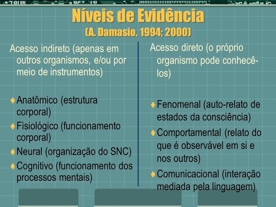 Níveis de Evidência (A. Damasio, 1994; 2000) Acesso indireto (apenas em outros organismos, e/ou por meio de instrumentos) Anatômico (estrutura corpora