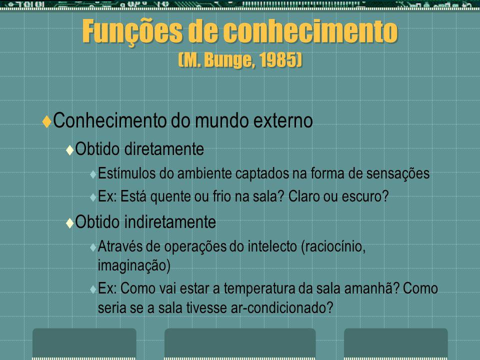 Funções de conhecimento (M. Bunge, 1985) Conhecimento do mundo externo Obtido diretamente Estímulos do ambiente captados na forma de sensações Ex: Est