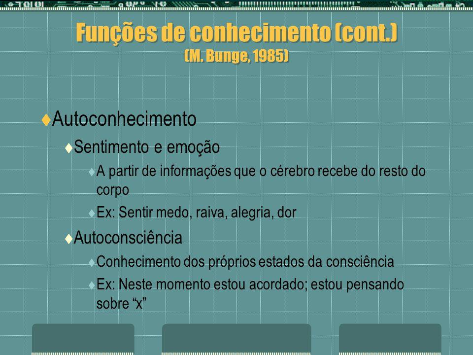 Funções de conhecimento (cont.) (M. Bunge, 1985) Autoconhecimento Sentimento e emoção A partir de informações que o cérebro recebe do resto do corpo E