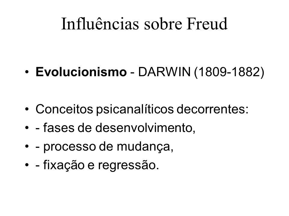 Influências sobre Freud Evolucionismo - DARWIN (1809-1882) Conceitos psicanalíticos decorrentes: - fases de desenvolvimento, - processo de mudança, - fixação e regressão.