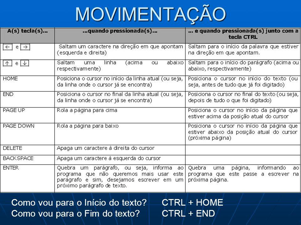 MOVIMENTAÇÃO Como vou para o Início do texto?CTRL + HOME Como vou para o Fim do texto?CTRL + END