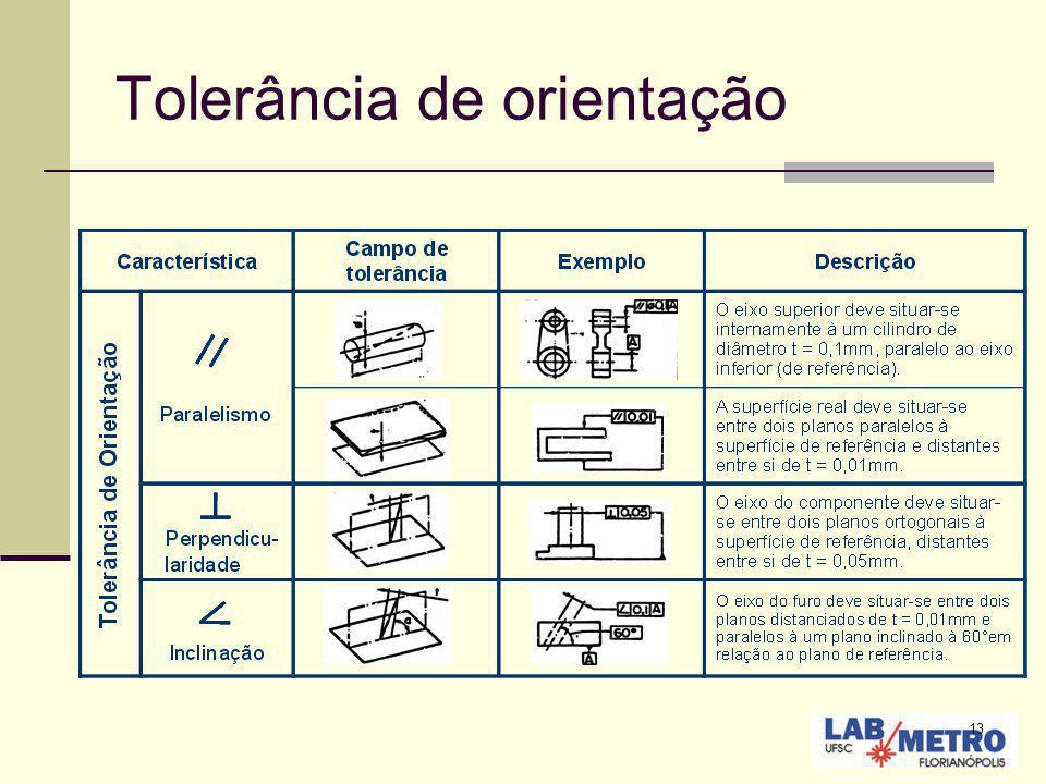 13 Tolerância de orientação