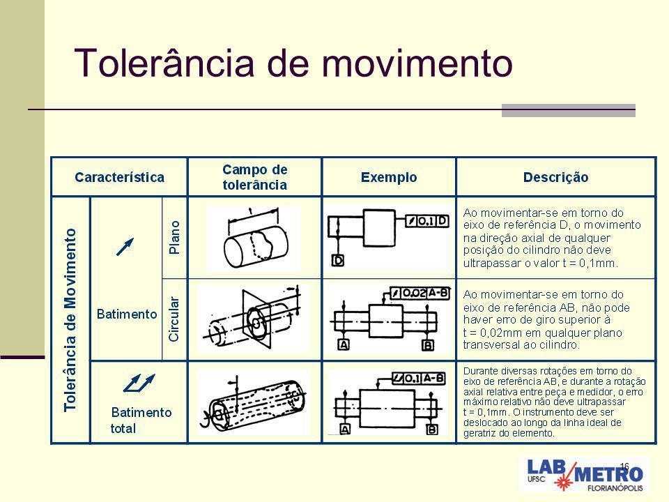 16 Tolerância de movimento