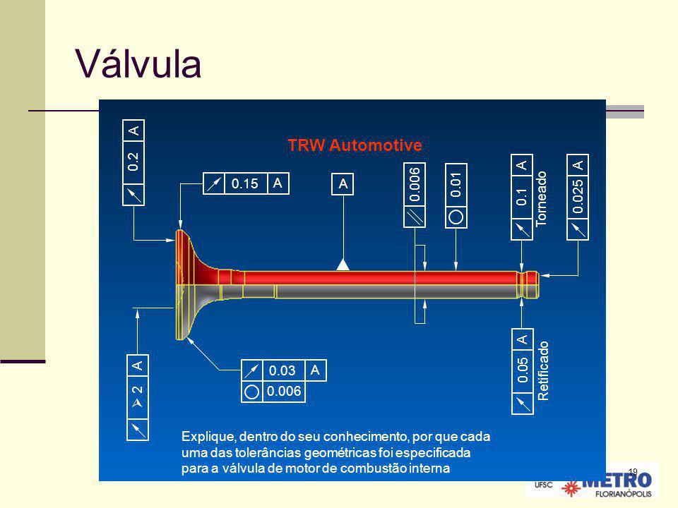 19 Válvula 0.03 A 0.1 A Torneado A 0.025 A 0.006 0.15 A 0.2 A A Retificado 0.05 0.01 0.006 2 A TRW Automotive Explique, dentro do seu conhecimento, po
