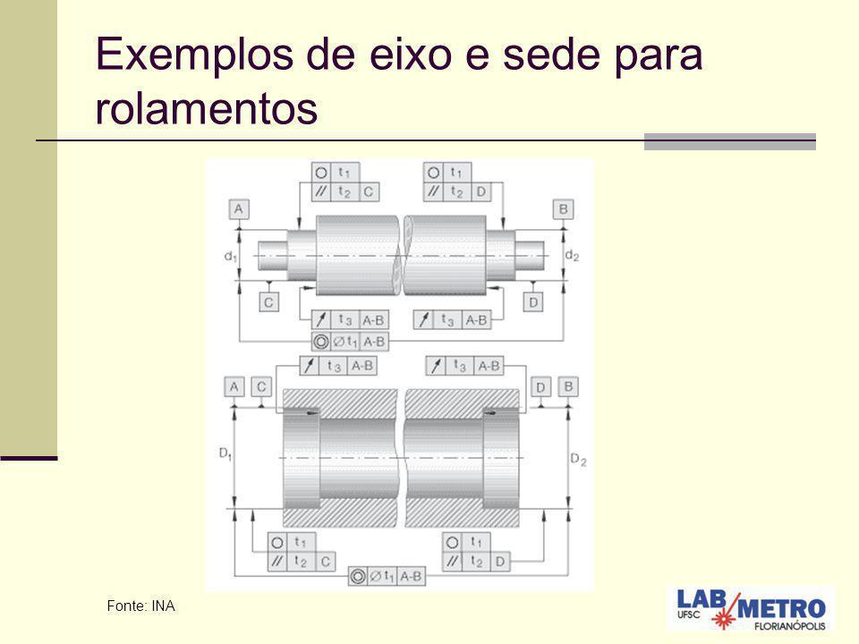 Exemplos de eixo e sede para rolamentos Fonte: INA