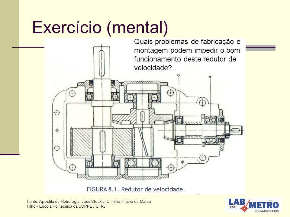 21 Exercício (mental) Quais problemas de fabricação e montagem podem impedir o bom funcionamento deste redutor de velocidade? Fonte: Apostila de Metro